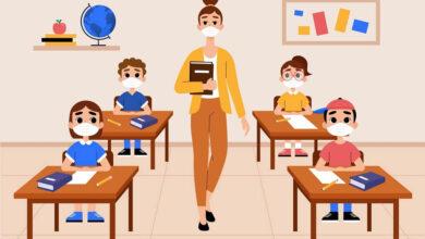 erreurs de gestion de classe